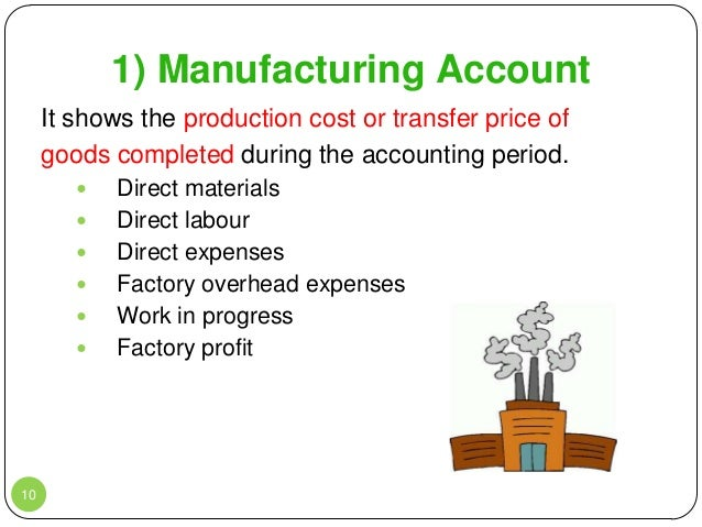 manufacturing account format Prepare manufacturing accounts preparation of manufacturing account showing: (a) cost of raw material consumed (b) prime cost (c) factory overheads (d) work in progress (e) cost of production 3 calculate unit cost of items produced calculation of unit cost of items produced 4 prepare final accounts for a manufacturing concern.