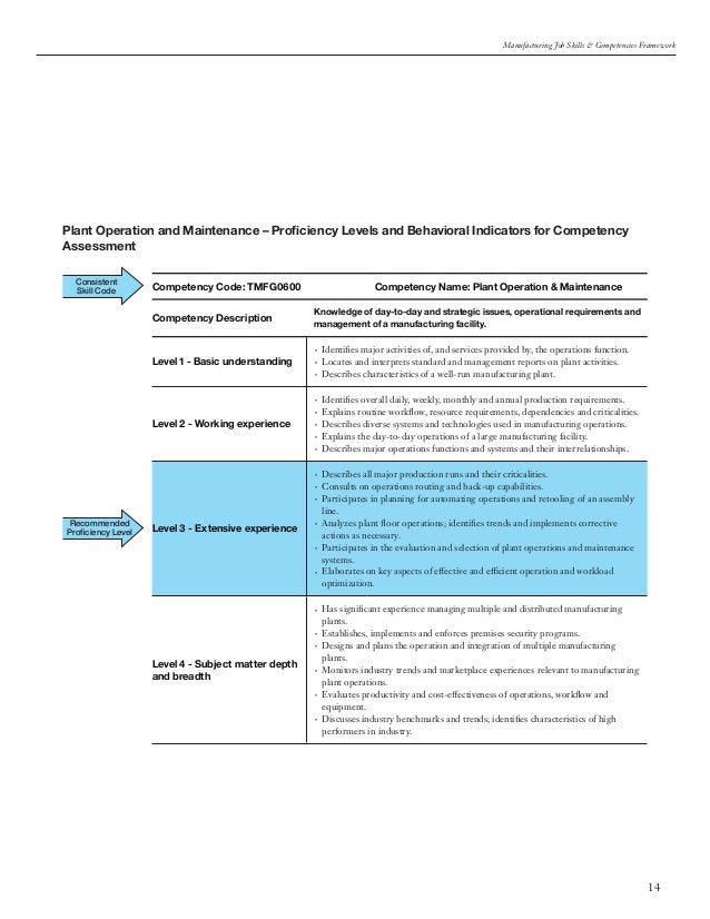 manufacturing job skills and competencies framework skill 14 14 manufacturing job