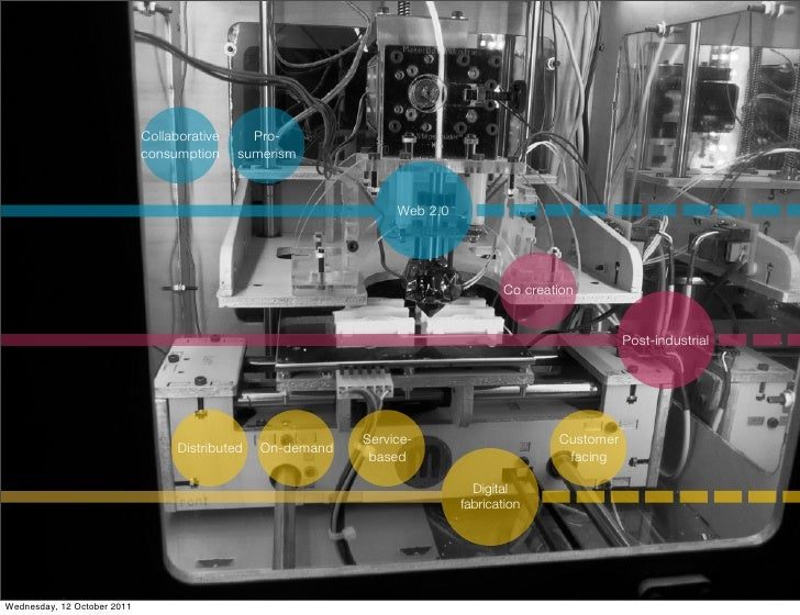 Manufacturing 2.0: Manufacturing in the digital economy                             Collaborative     Pro-                ...