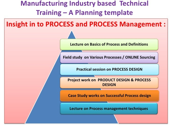 Manufacturing Industry Based Technical Training A Planning Templat