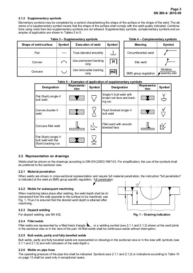 Manufacturing Instructions Sn2002010