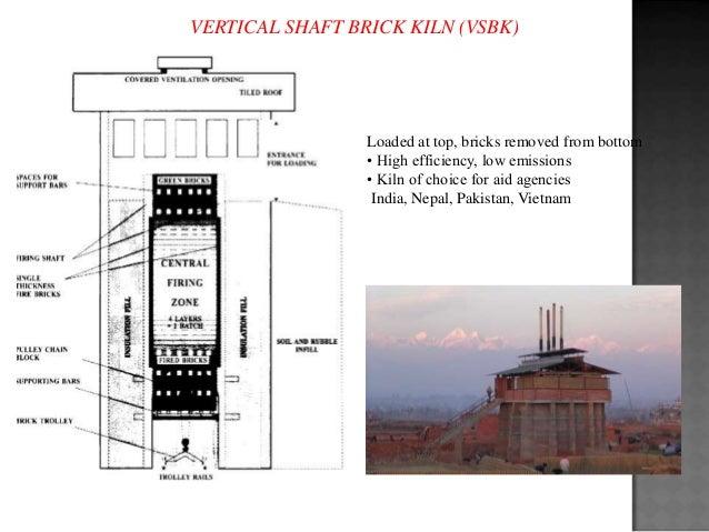 Manufacturing Of Bricks