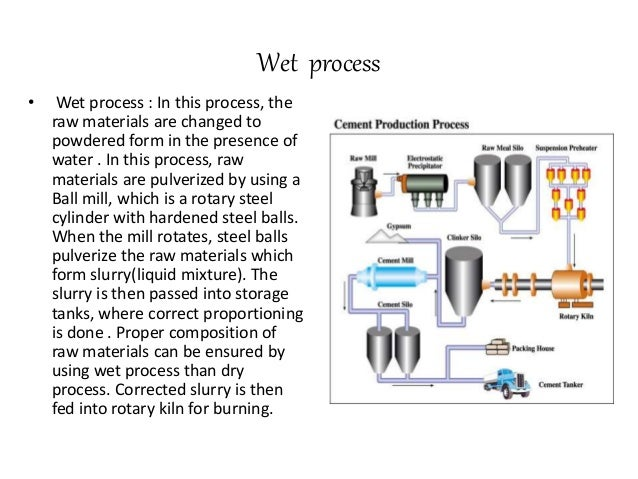 Portland Cement Kiln Production Process : Flow diagram of dry process cement manufacturing choice