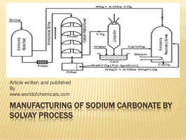 Manufacturing of sodium carbonate using solvay process