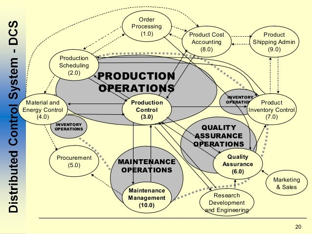 manufacturing operations With a network of offices across japan, we have an in-depth knowledge of the  local manufacturing jobs market and operations jobs market we recruit for.