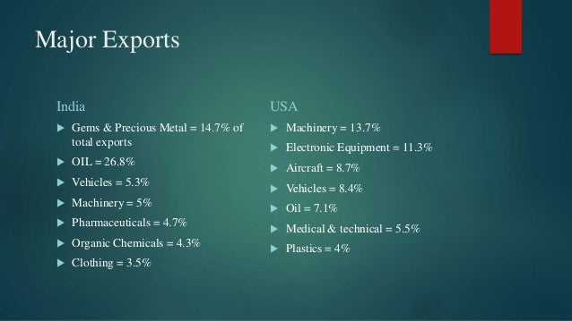 Major Exports India  Gems & Precious Metal = 14.7% of total exports  OIL = 26.8%  Vehicles = 5.3%  Machinery = 5%  Ph...