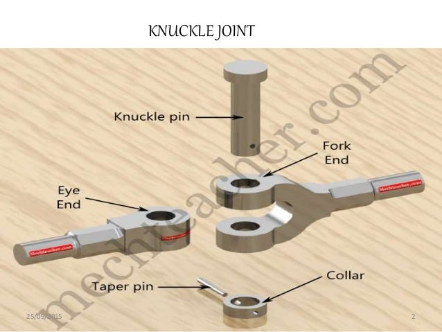 manufacturing methods for knuckle joint pdf