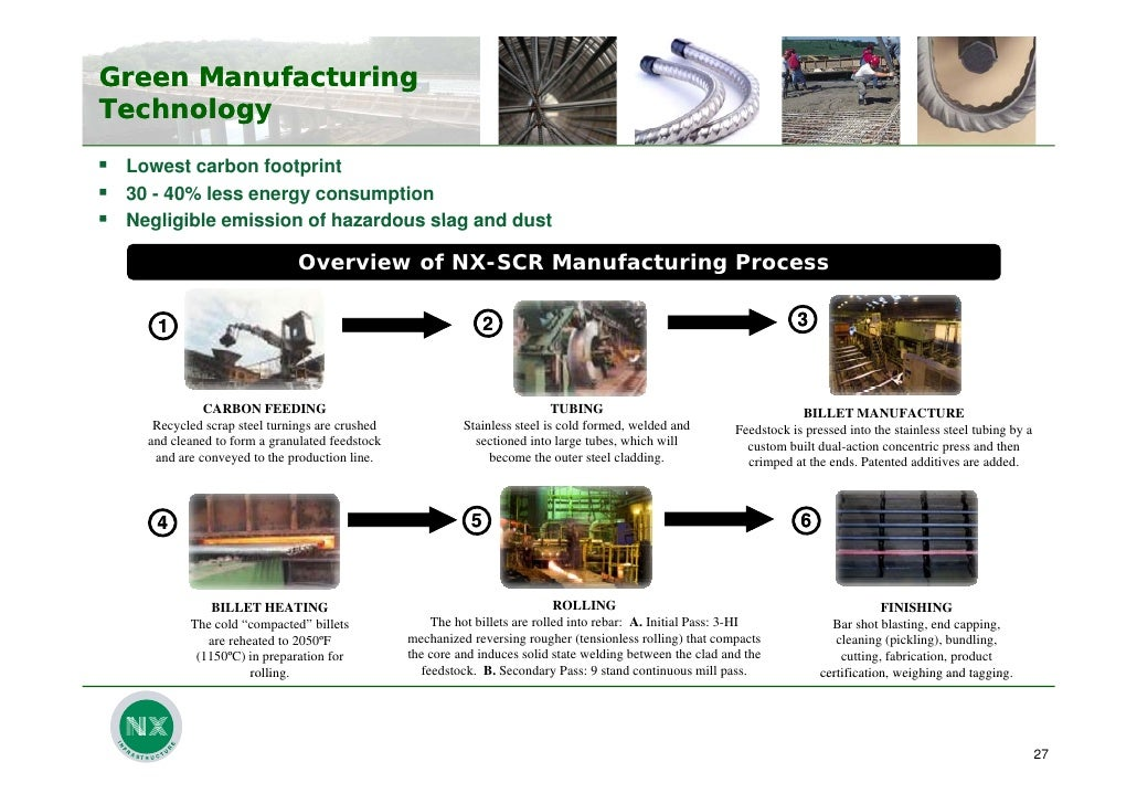 Manufacturing Process Stainless Clad Rebar