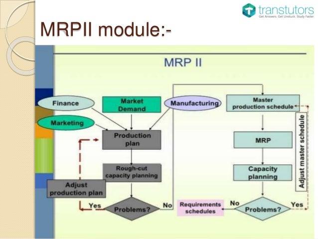 Manufacturing Resource Planning Management