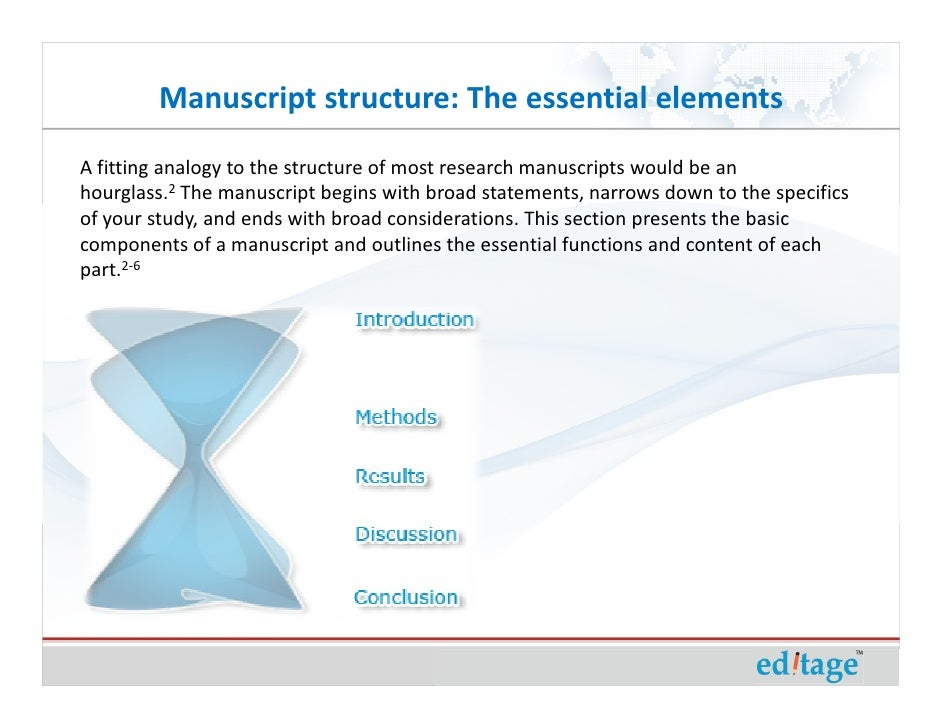 research paper manuscript Submitting the manuscript this module offers tips and suggestions on writing your manuscript and preparing it for submission to the journal you have chosen learning objectives to review the guidelines for writing a research paper to understand the submission requirements and the process.