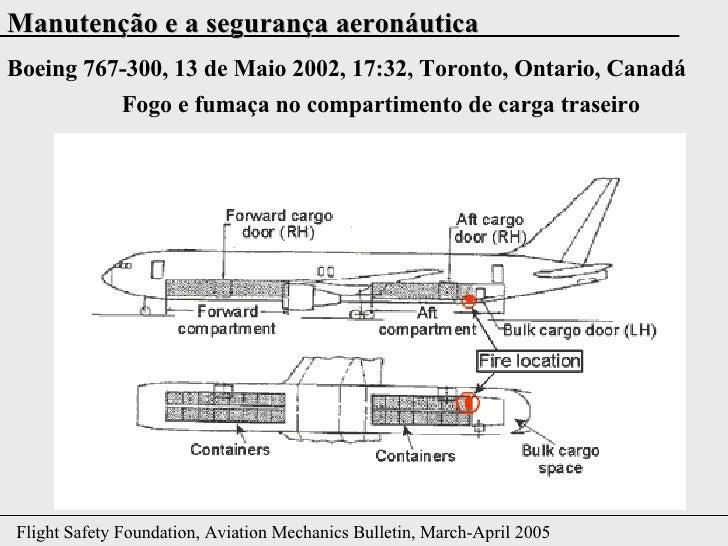Boeing 767-300, 13 de Maio 2002, 17:32, Toronto, Ontario, Canadá Fogo e fumaça no compartimento de carga traseiro
