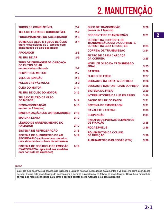 2. MANUTENÇÃO  TUBOS DE COMBUSTÍVEL                              2-2        ÓLEO DE TRANSMISSÃO                           ...