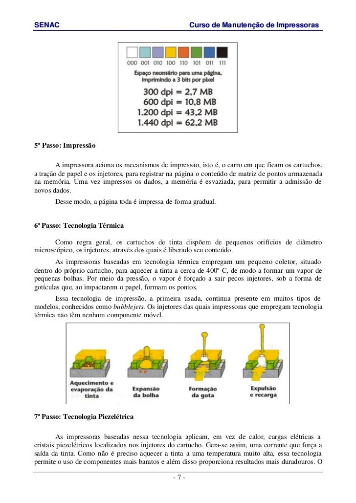 Manutenção & reparo de impressoras