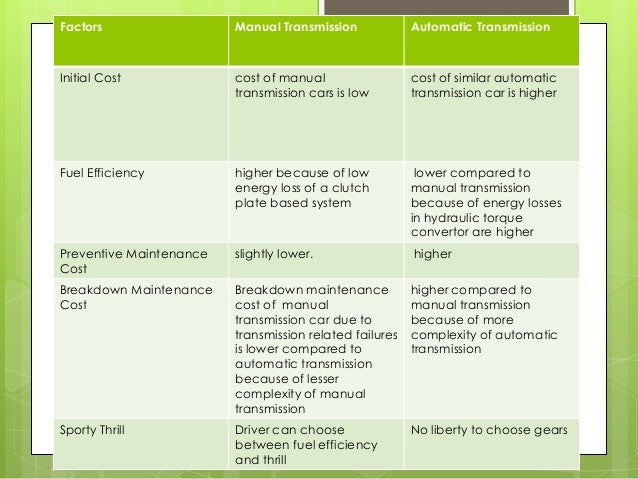 manual transmission vs automatic transmission