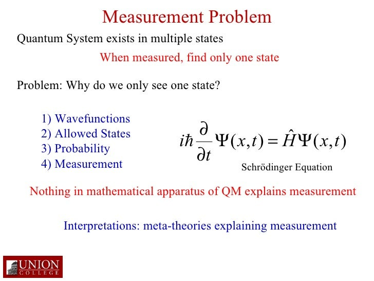 Measurement Problem Quantum System exists
