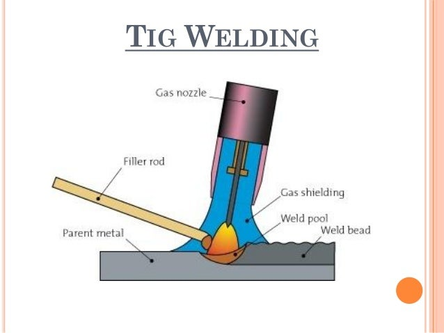 magnetic arc oscillation  mao  welding dc electric generator diagram