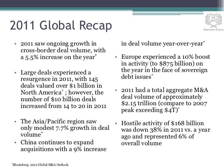 2011 Global Recap • 2011 saw ongoing growth in              in deal volume year-over-year*   cross-border deal volume, wit...