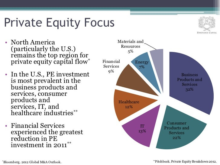 Private Equity Focus • North America                                Materials and                                         ...