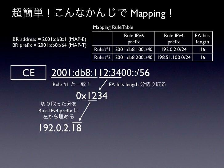 MAP 実装してみた on