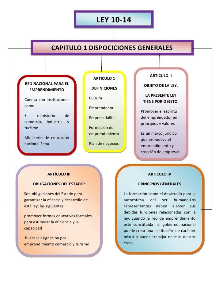 LEY 10-14<br />CAPITULO 1 DISPOCICIONES GENERALES<br />ARTICULO IIOBJETO DE LA LEY.LA PRESENTE LEY TIENE POR OBJETO:Promov...