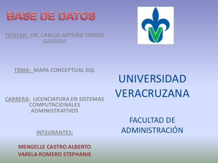 TITULAR: DR. CARLOS ARTURO TORRES              GASTELU   TEMA: MAPA CONCEPTUAL SQL                                    UNIV...