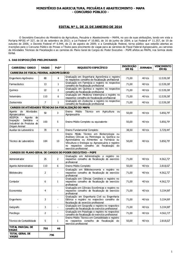 MINISTÉRIO DA AGRICULTURA, PECUÁRIA E ABASTECIMENTO - MAPA - CONCURSO PÚBLICO -  EDITAL Nº 1, DE 21 DE JANEIRO DE 2014 O S...
