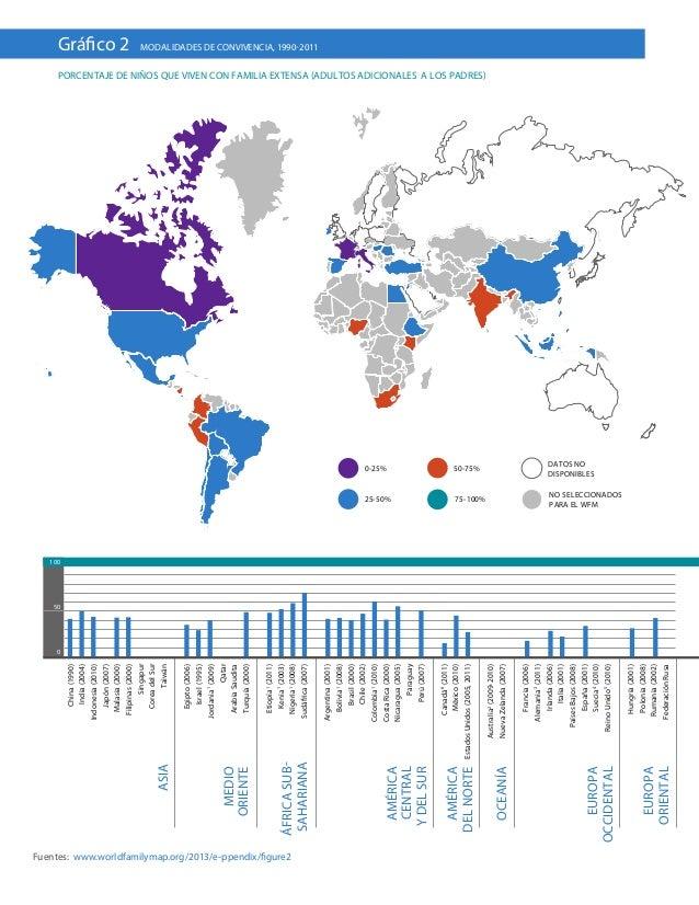 Fuentes: www.worldfamilymap.org/2013/e-ppendix/figure20-25%25-50%50-75%75-100%DATOS NODISPONIBLES050100China(1990)India(20...