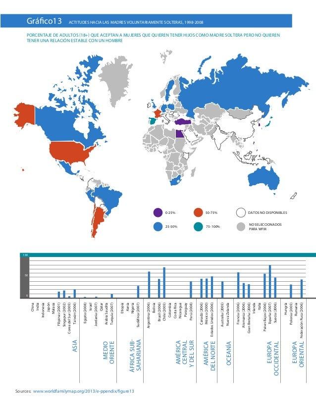 Mapa de familia 2013