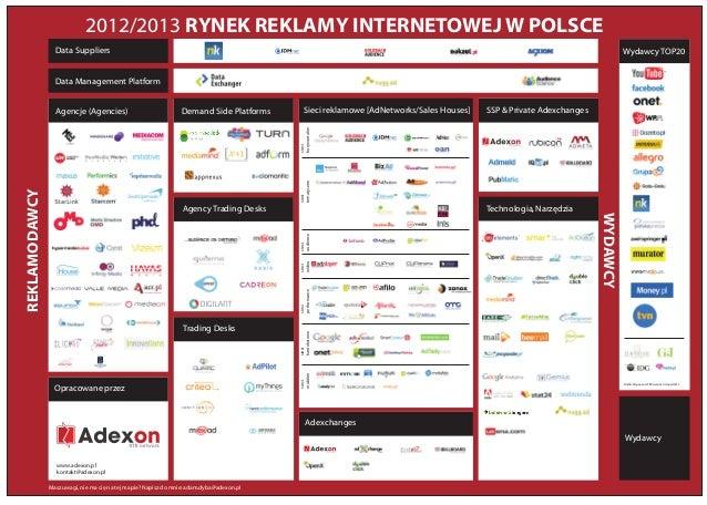 2012/2013 RYNEK REKLAMY INTERNETOWEJ W POLSCE                 Data Suppliers                                              ...
