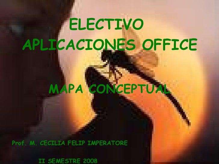 Prof. M. CECILIA FELIP IMPERATORE ELECTIVO  APLICACIONES OFFICE MAPA CONCEPTUAL II SEMESTRE 2008