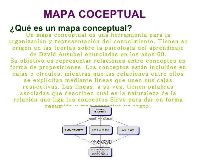 Un mapa conceptual es una herramienta para la organización y representación del conocimiento. Tienen su origen en las teor...