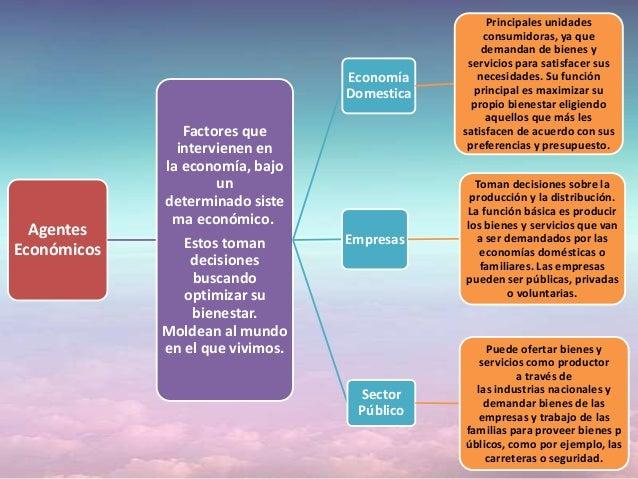 Agentes econ micos mapa conceptual for Costruzione domestica economica