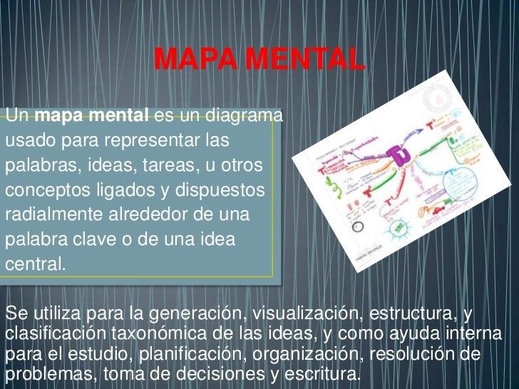 Mapa mentales Slide 2