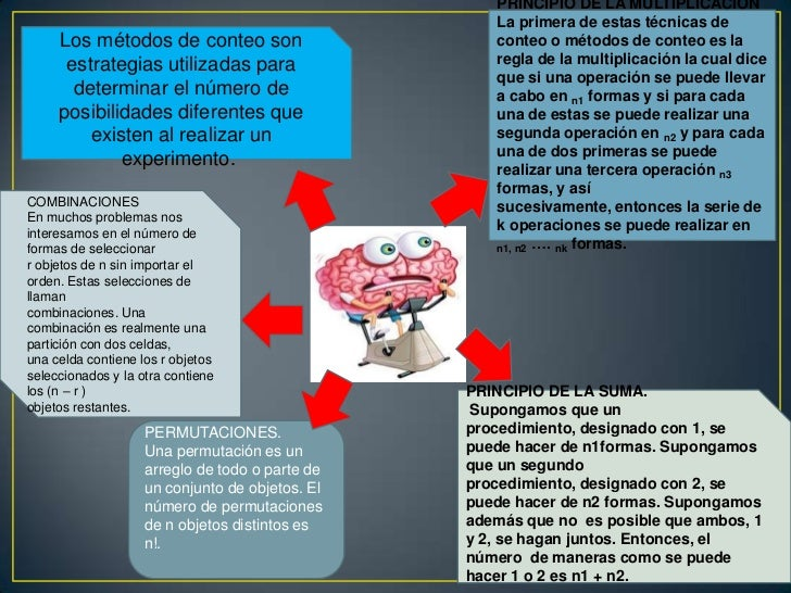 Mapa mentales Slide 3