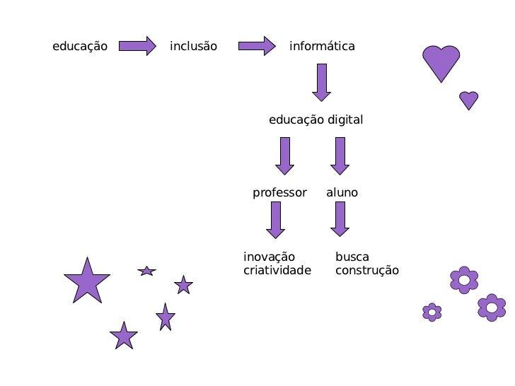 inclusão informática educação digital professor aluno inovação criatividade busca construção educação educação