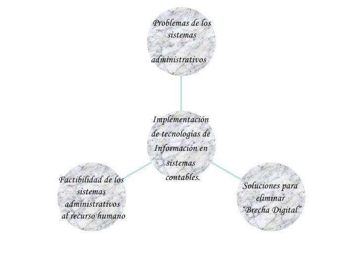 """Factibilidad de los  sistemas  administrativos al recurso humano Soluciones para  eliminar  """" Brecha Digital"""" Problemas de..."""