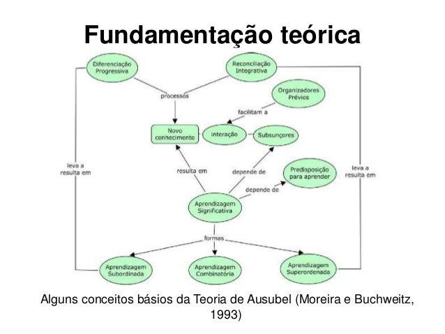 Análise de fluxo de veículos  avenida expedicionário weber 3