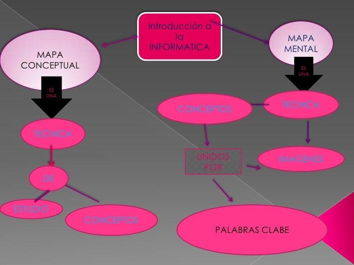 Introducción a  la  INFORMATICA<br />MAPA MENTAL<br />MAPA CONCEPTUAL<br />ES UNA<br />ES  UNA<br />TECNICA<br />CONCEPTOS...