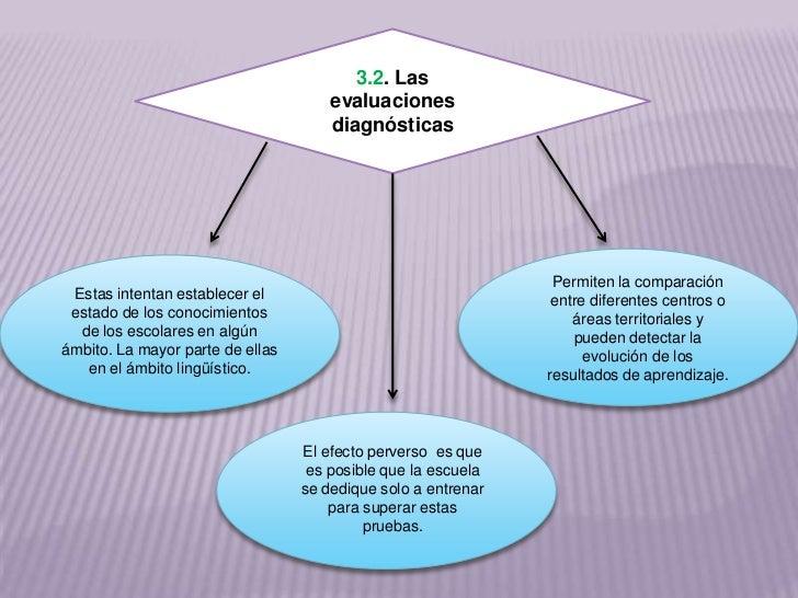 3.2. Las                                      evaluaciones                                      diagnósticas              ...