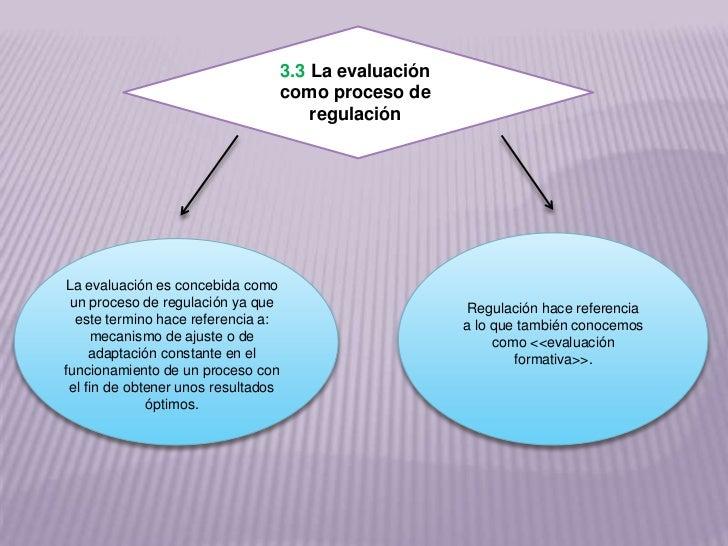 3.3 La evaluación                                     como proceso de                                         regulaciónLa...