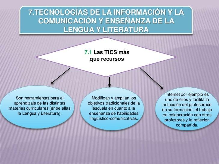 7.TECNOLOGÍAS DE LA INFORMACIÓN Y LA             COMUNICACIÓN Y ENSEÑANZA DE LA                  LENGUA Y LITERATURA      ...