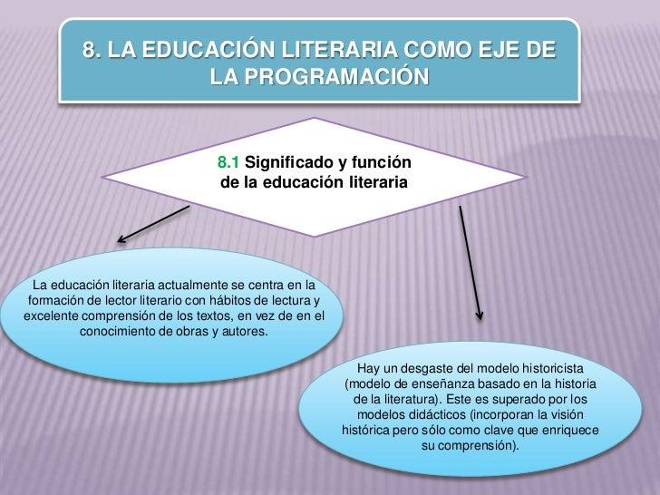 8. LA EDUCACIÓN LITERARIA COMO EJE DE                    LA PROGRAMACIÓN                                   8.1 Significado...