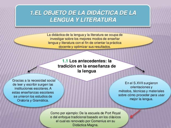 1.EL OBJETO DE LA DIDÁCTICA DE LA                  LENGUA Y LITERATURA                       La didáctica de la lengua y l...