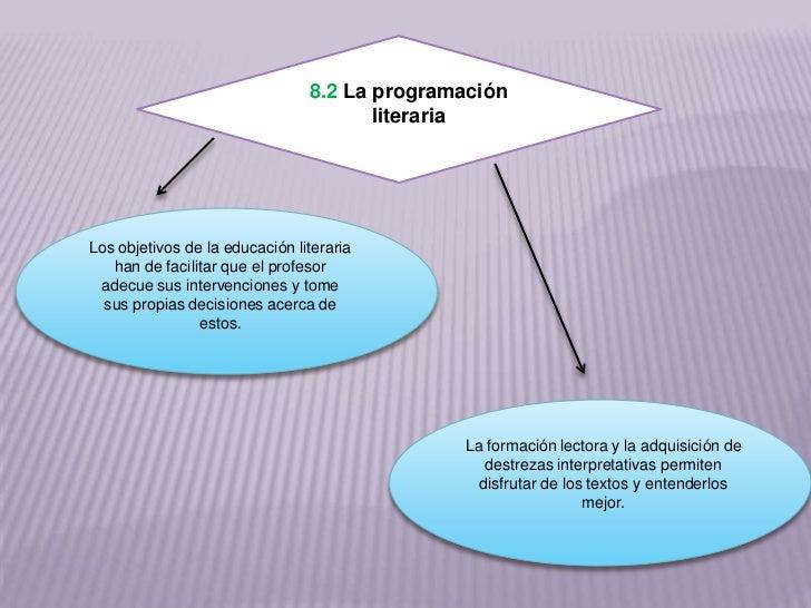 8.2 La programación                                       literariaLos objetivos de la educación literaria   han de facili...