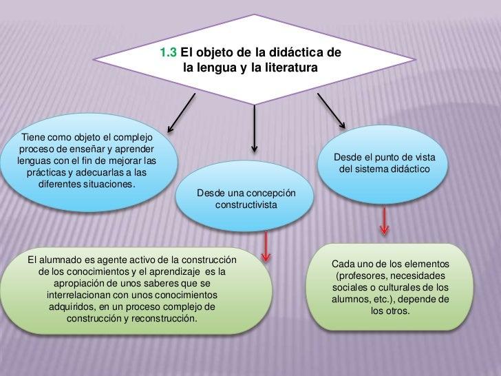 1.3 El objeto de la didáctica de                                        la lengua y la literatura Tiene como objeto el com...