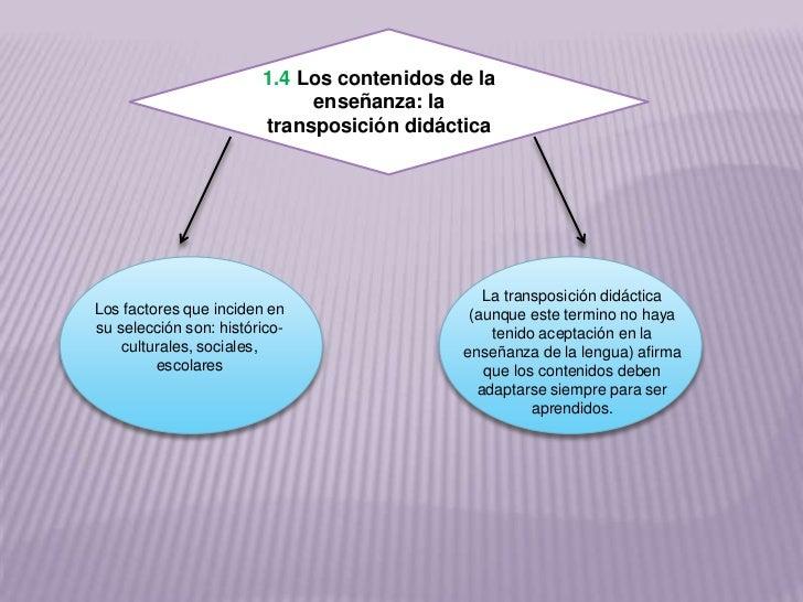 1.4 Los contenidos de la                             enseñanza: la                        transposición didáctica         ...