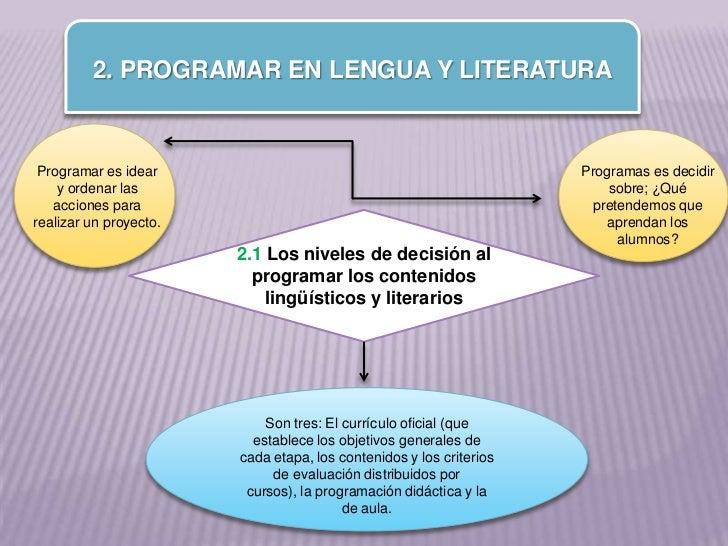 2. PROGRAMAR EN LENGUA Y LITERATURA Programar es idear                                                  Programas es decid...