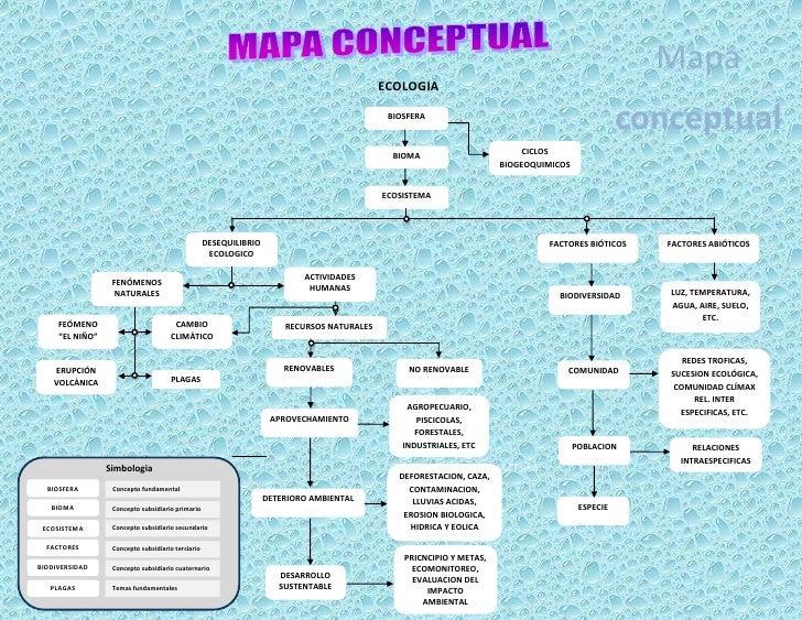Mapa                                                                                            ECOLOGIA                  ...