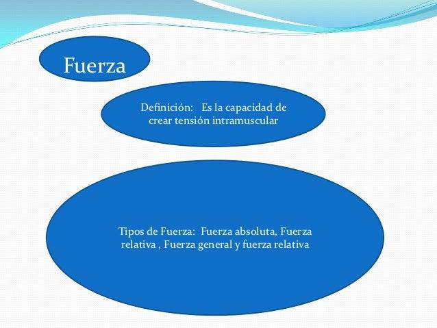 Mapa conceptual for Fuera definicion
