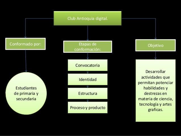 Club Antioquia digital.Conformado por:        Etapas de                 Objetivo                     conformación:        ...
